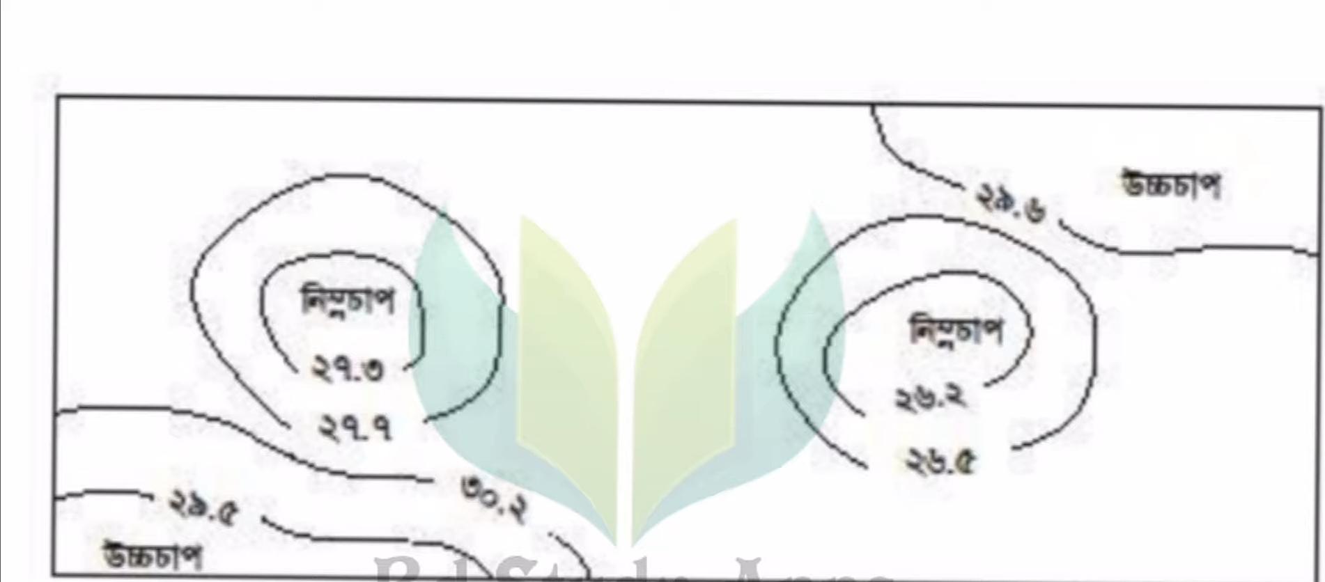 তাপগতীয় প্রক্রিয়ায়প্রসারণশীল গ্যাস দ্বারা কৃত কাজের পরিমাণ নির্ণয়করণ। তাপ ও তাপগতিবিদ্যার ধারণা ব্যাখ্যা করতে হবে https://www.banglanewsexpress.com/