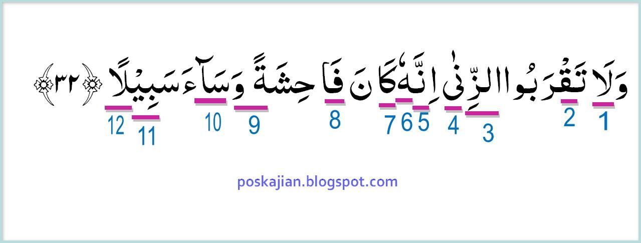Cinta Islam Hukum Tajwid Cara Membaca Al Quran - Www imagez co