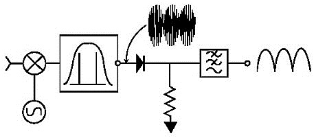 Vertical Deflection Circuit Vertical Direction Wiring