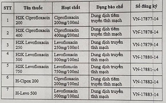 VN Pharma làm giả bao nhiêu loại thuốc?