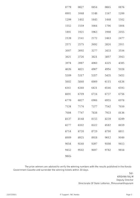 vishu-bumper-kerala-lottery-result-br-79-today-23-05-2021-keralalotteryresults.in_page-0003