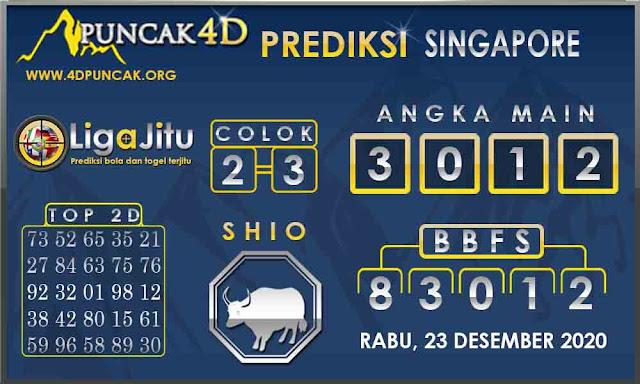 PREDIKSI TOGEL SINGAPORE PUNCAK4D 23 DESEMBER 2020