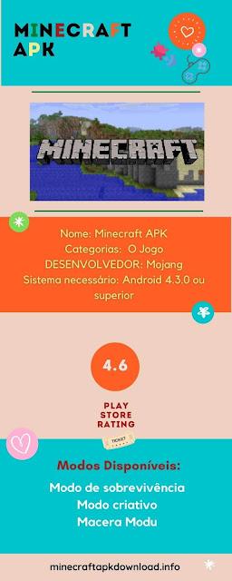 Minecraft Apk Download Infographics