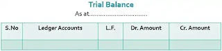 How To Prepare Trial Balance Sheet