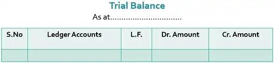 How To Prepare Trial Balance Sheet