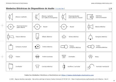 Símbolos Eléctricos de Dispositivos de Audio