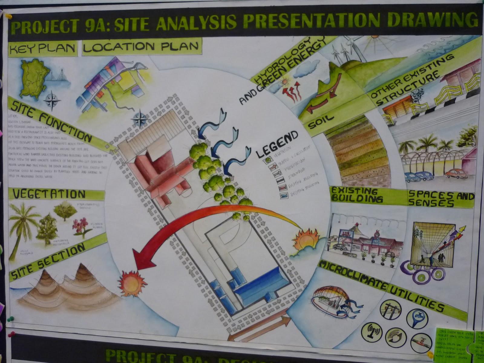 Interior Design Bangalore Site Analysis Architecture Presentation Sheets Www