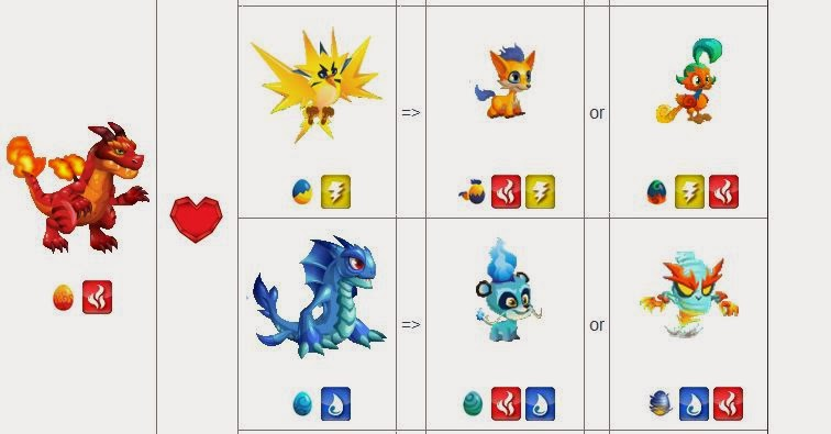 Breeding Guide Monster Legends Android Apps On Google Play
