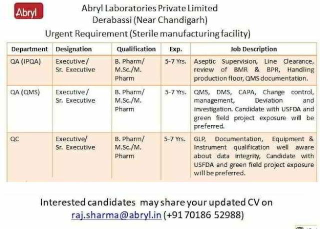 Urgent openings for QA & QC Departments @ Abryl Laboratories Pvt Ltd