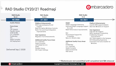 RAD Studio Delphi roadmap 2020/2021