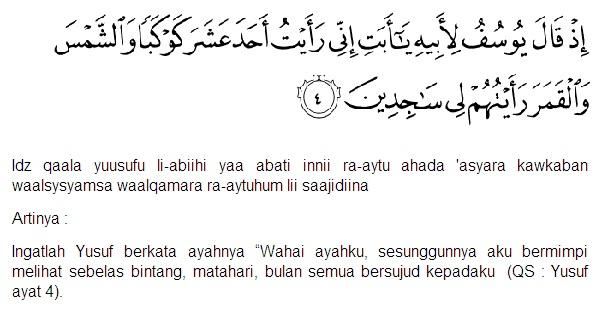 Image result for Surah Yusuf Ayat 4