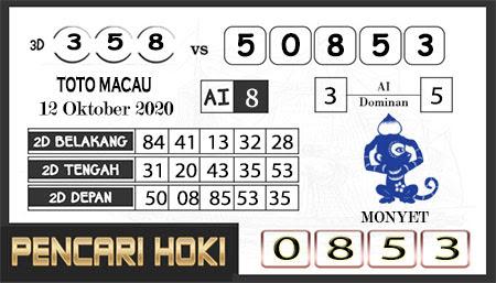 Prediksi Pencari Hoki Group Macau Senin 12 Oktober 2020