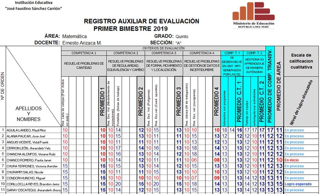 Registro Auxiliar 2019 - Secundaria