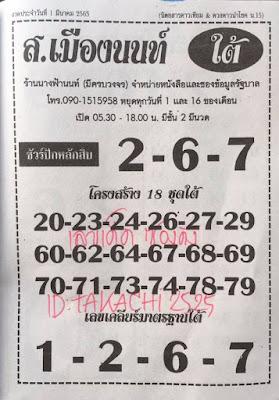 Thailand Lottery 3up Joker Facebook Timeline Blogspot 01 March 2020