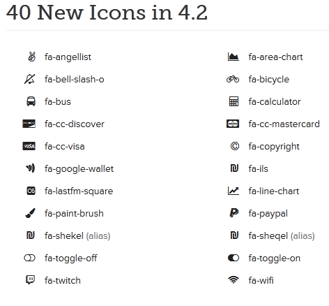 List CSS icon font awesome untuk blog / website