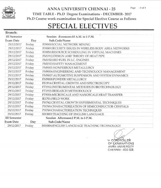 Anna University December 2017 PHD Exam Time Table