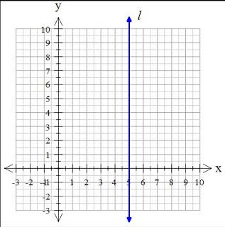 ayo kita berlatih 2.3 no 1 matematika kelas 8
