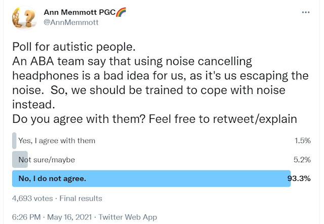 A poll from Twitter, showing results.  Description in text.