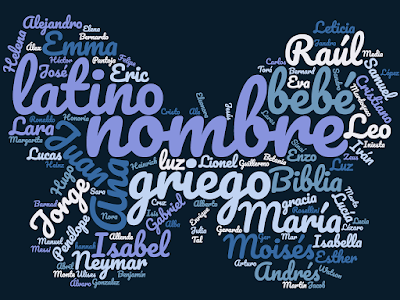 ID: a word cloud with many Spanish names in various shades of blue forms the shape of a butterfly against a dark blue background.