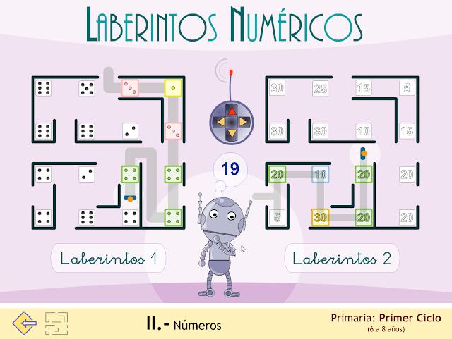 Proyecto MATE.TIC.TAC. Laberintos numéricos. 1º ciclo de Primaria