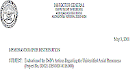 Evaluations of DoD's Actions Re UAP (Heading) (TS) - Inspector General 5-3-2021