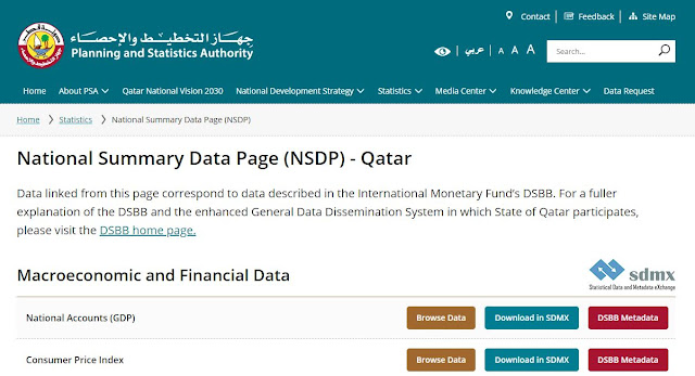 Image Attribute: The screenshot of Qatar's National Summary Data Page (NSDP) / Source: Planning and Statistics Authority, Government of Qatar