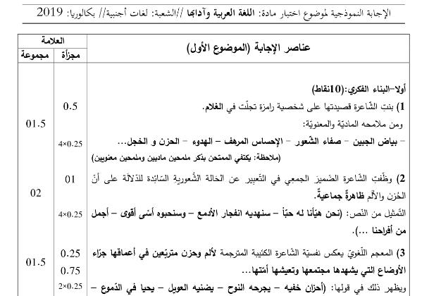 التصحيح الوزاري الرسمي اللغة العربية بكالوريا 2019 شعبة لغات اجنبية
