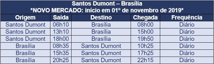 Azul amplia frequência entre o Rio e Brasília | É MAIS QUE VOAR