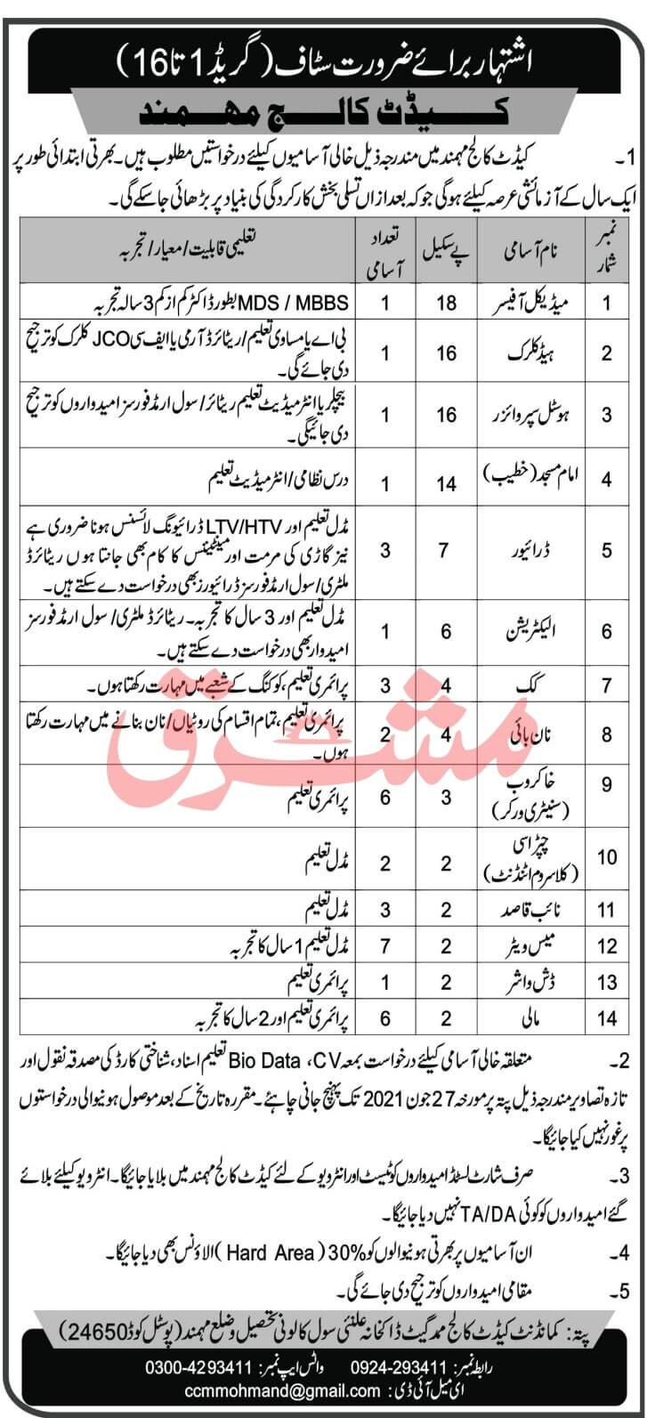 Cadet College Mohmand Jobs 2021 Advertisement in Pakistan