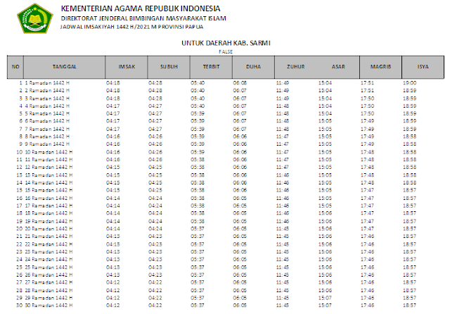 Jadwal Imsakiyah Ramadhan 1442 H Kabupaten Sarmi, Provinsi Papua