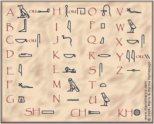Hieróglifos: O alfabeto do antigo egito