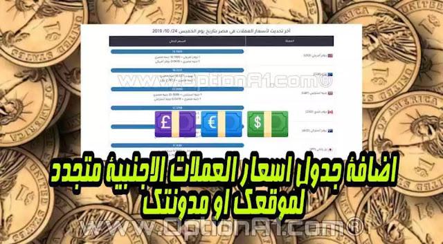 اضافة جدول اسعار صرف العملات الاجنبيه لموقعك او لمدونة بلوجر