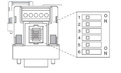 Home Automation Block Diagram, Home, Free Engine Image For