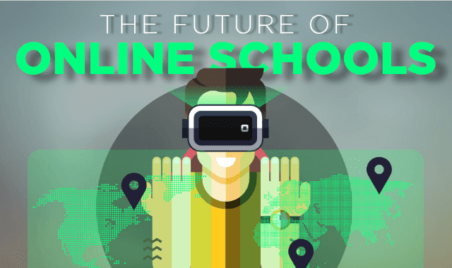 The Future of Online Schools