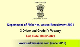 Department of Fisheries, Assam Recruitment 2021