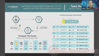 Team Royalti ViPlus