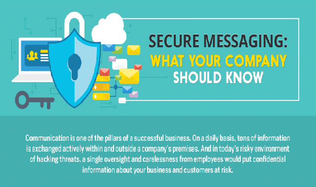 Secure Messaging: What Your Company Should Know #infographic