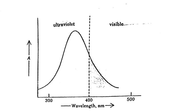 https://www.kimia100.com/?m=1