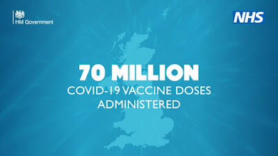 110621 over 70m vaccine doses delivered across the uk