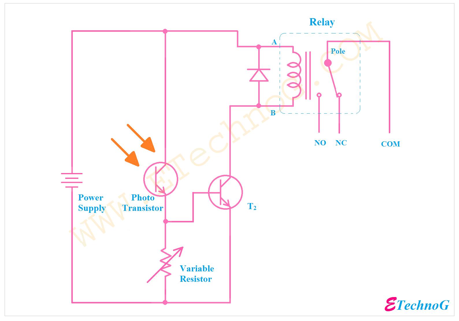 обычно фототранзистор из мышки дизайн
