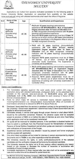 Women University Multan Jobs 2019 Latest Advertisement