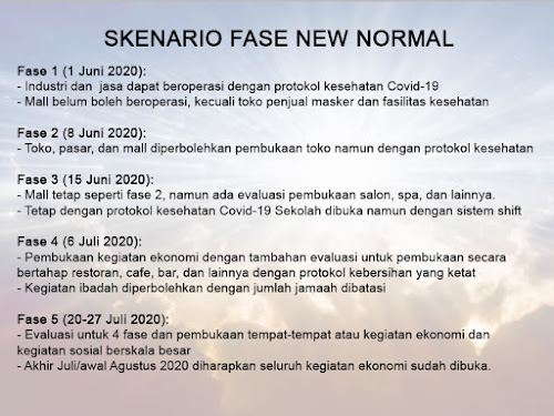 jadwal fase new normal juni 2020