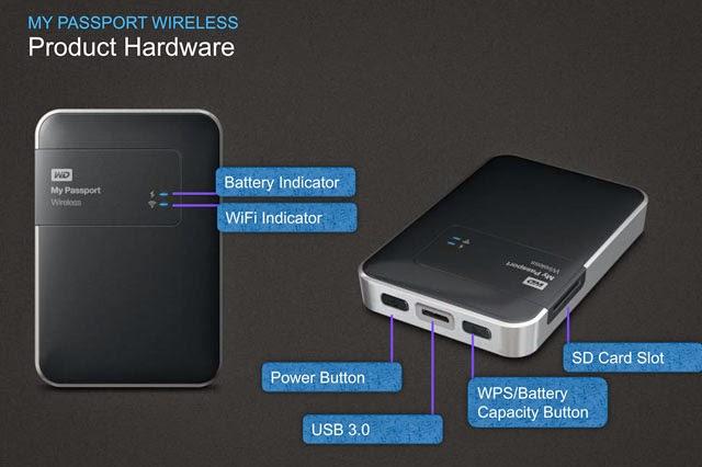 Open Intellectuals: Western Digital My Passport Wireless 2TB - A Review