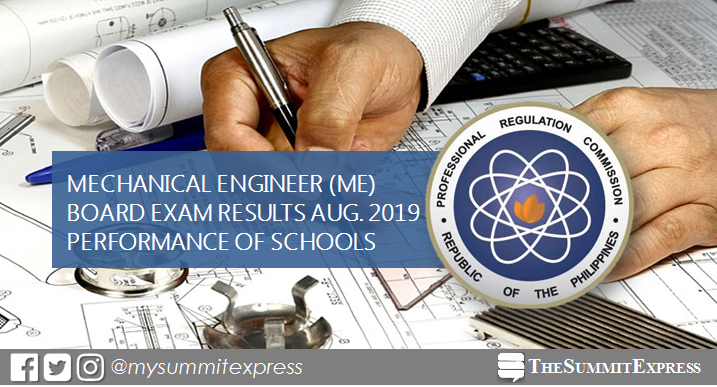 Mechanical Engineer ME, CPM board exam result August 2019