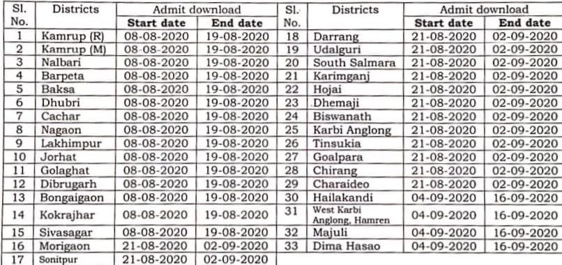 assam-police-admit-card-schedule
