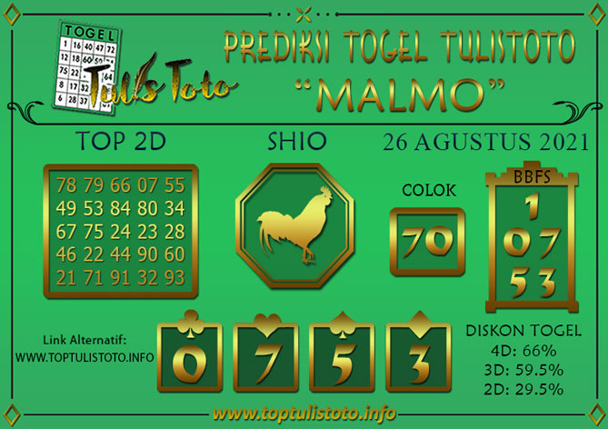 Prediksi Togel MALMO TULISTOTO 26 AGUSTUS 2021