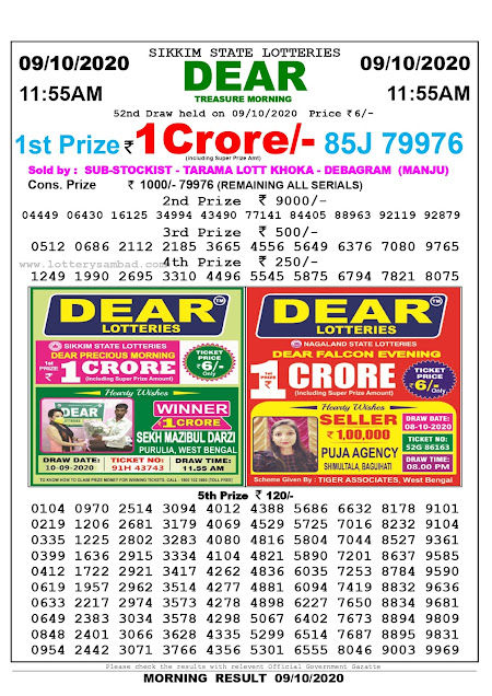 Lottery Sambad Today 09.10.2020 Dear Treasure Morning 11:55 am