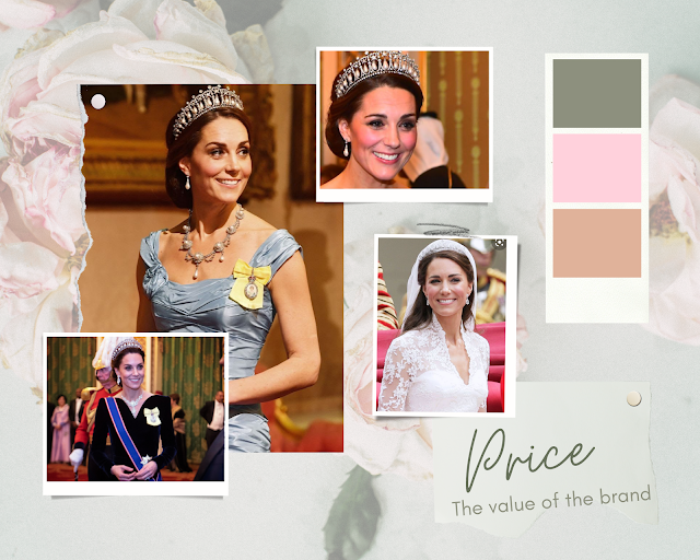 How to Create a Professional Brand inspired by Kate Middleton