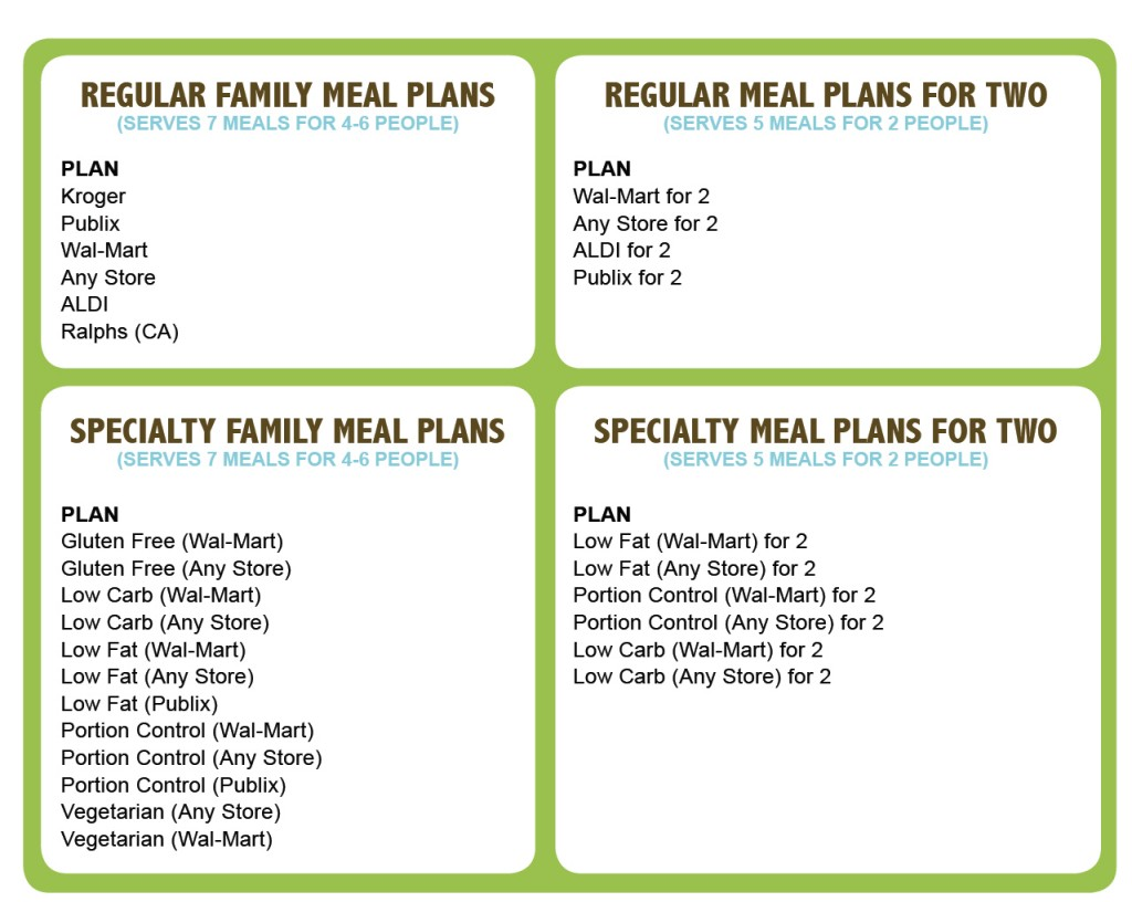 Low Carb Vegetarian Meal Plan For Weight Loss Drive