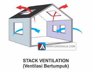 stack ventilation